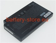 Laptop battery for B300, B300X, BP3S3P2900 computer batteries